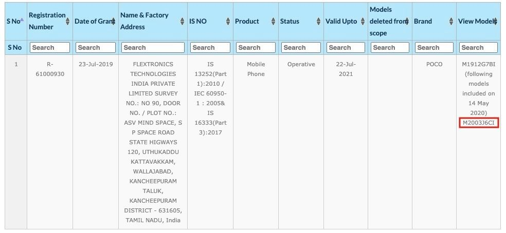 The BIS listing for the Poco M2 Pro, according to MySmartPrice.
