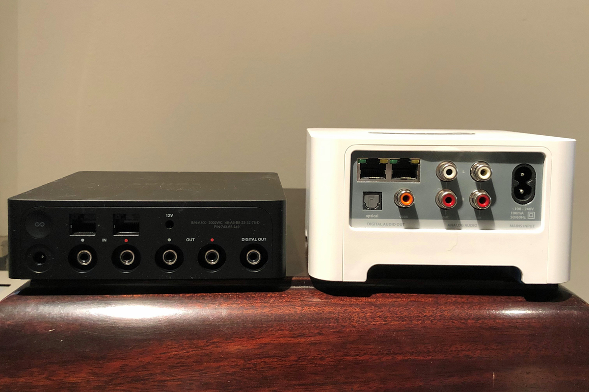 sonos port and sonos connect ports