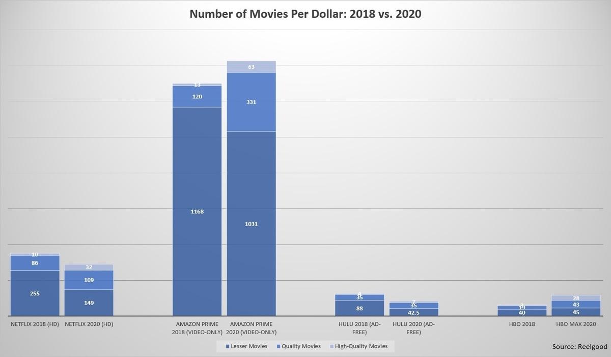 moviesperdollarreelgood