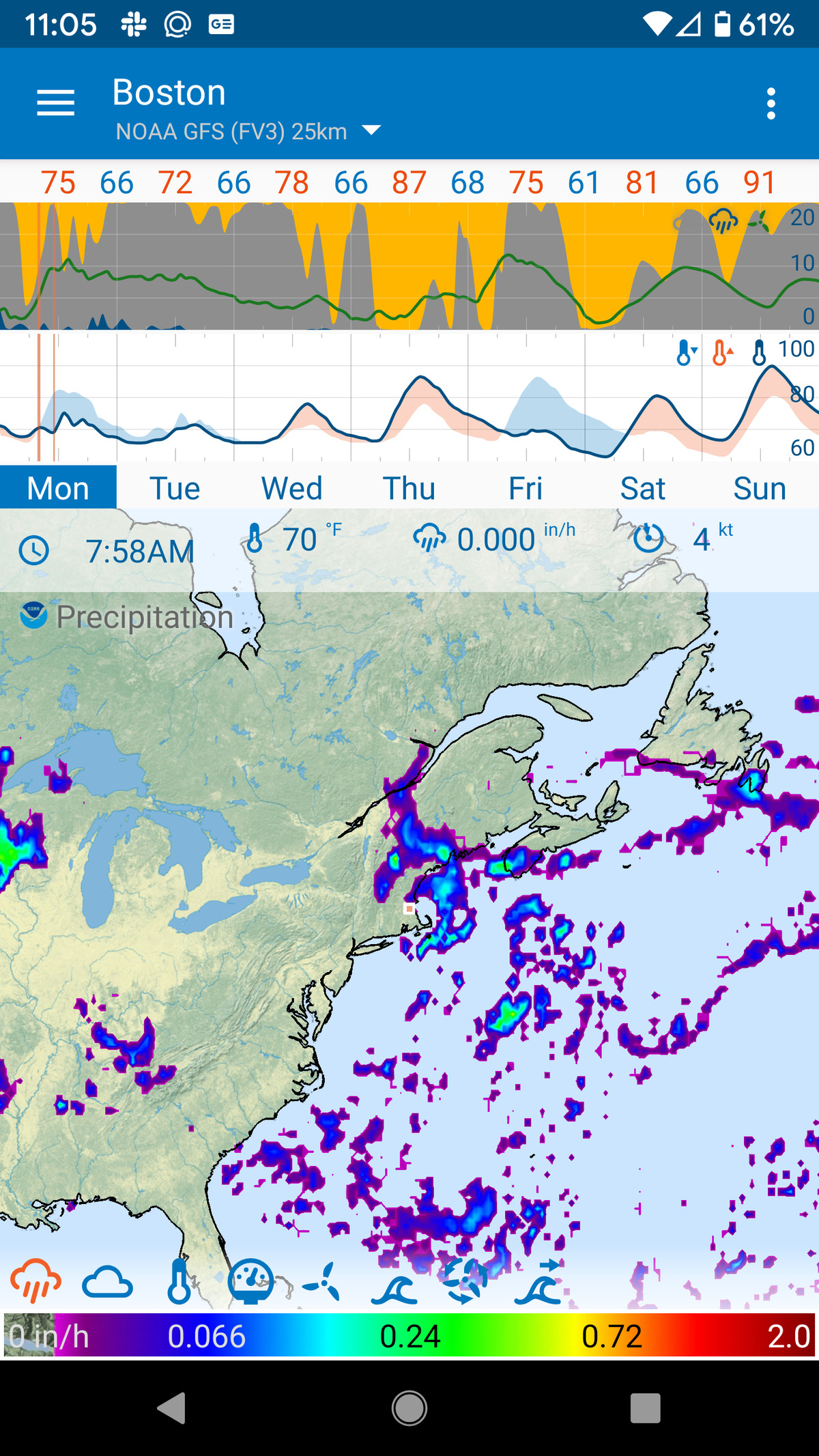 FlowX offers data maps for weather nerds.