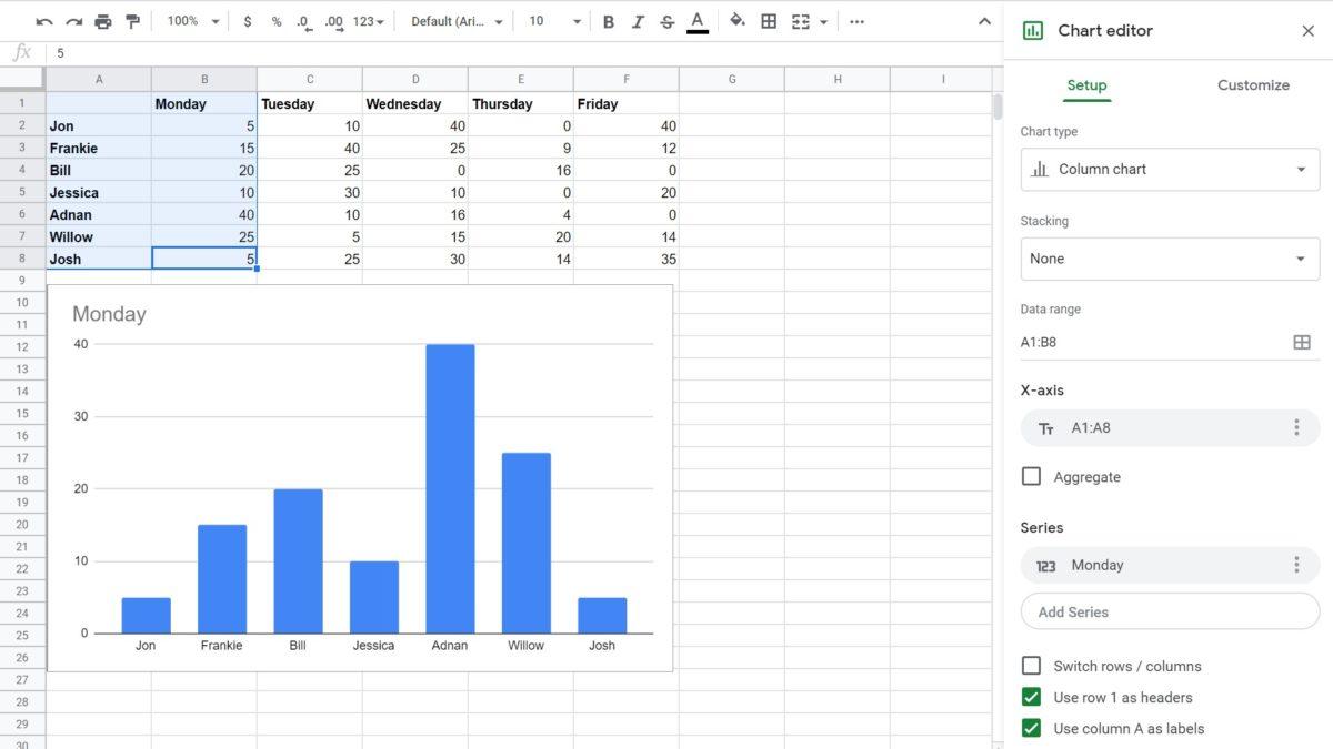 Google Sheets graphs
