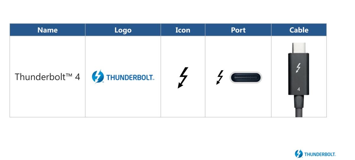 thunderbolt 4 branding intel