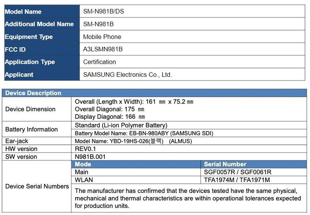 FCC approves international Galaxy Note 20 5G and confirms dimensions