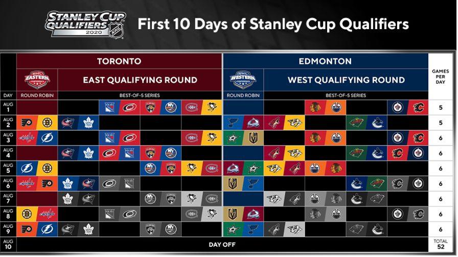 Leafs open door for Jackets, Hub games
