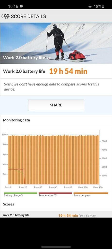 Samsung Galaxy M31s - Battery Life