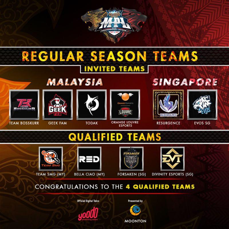 MLBB Professional League MY/SG Season 6