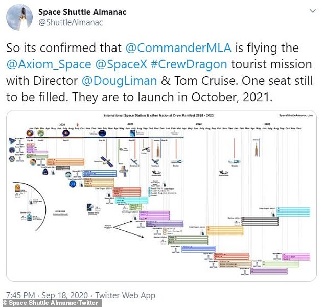 Official: Friday's Space Shuttle Yearbook tweeted a graph of the next launch to the ISS, which includes a cruise and crew manifesto and director Doug Liman.