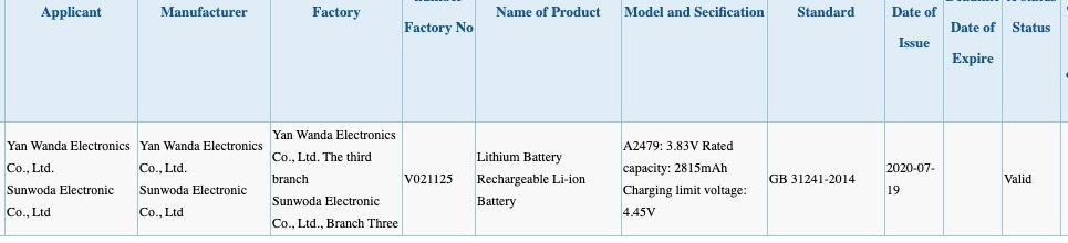 iPhone 12 Mini Rated Battery Capacity-Apple iPhone 12 and 12 Mini Battery Size Leaks Reveal The Mystery of Capacity Reduction