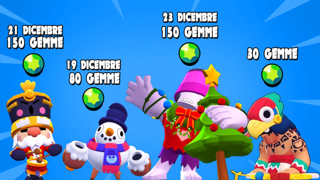 The new skins coming with the BRAWLIDAYS 2020