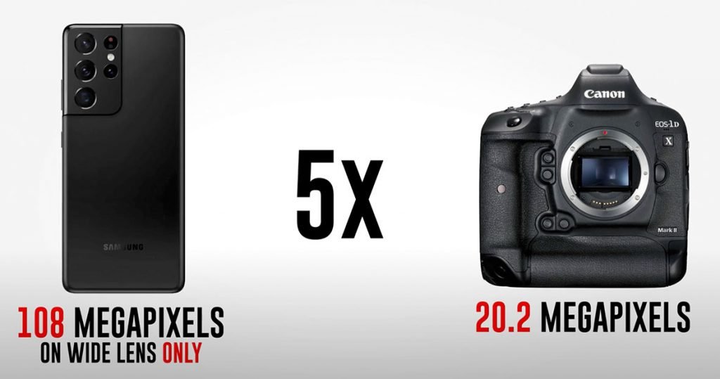 Can I take a number?  Samsung Galaxy S21 Ultra 108MP camera compared to 20.2MP Canon 1DX II