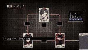 Shin Hayagami 3 - Screenshot 9