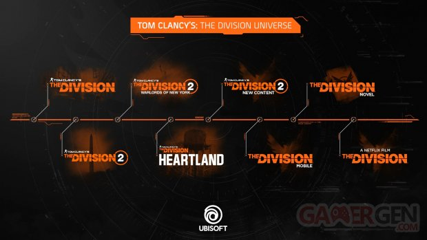 Tom Clancy's The Division lineup