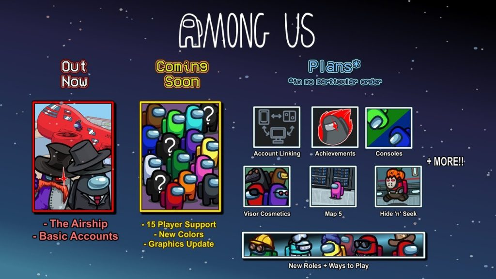 Among Us Roadmap 🗺️ Our plans for the game