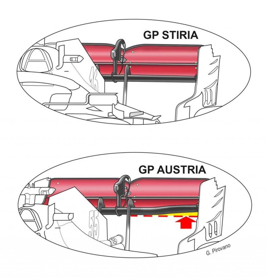 F1, 2021 Austrian GP: Ferrari unloads SF21 for the race - Formula 1