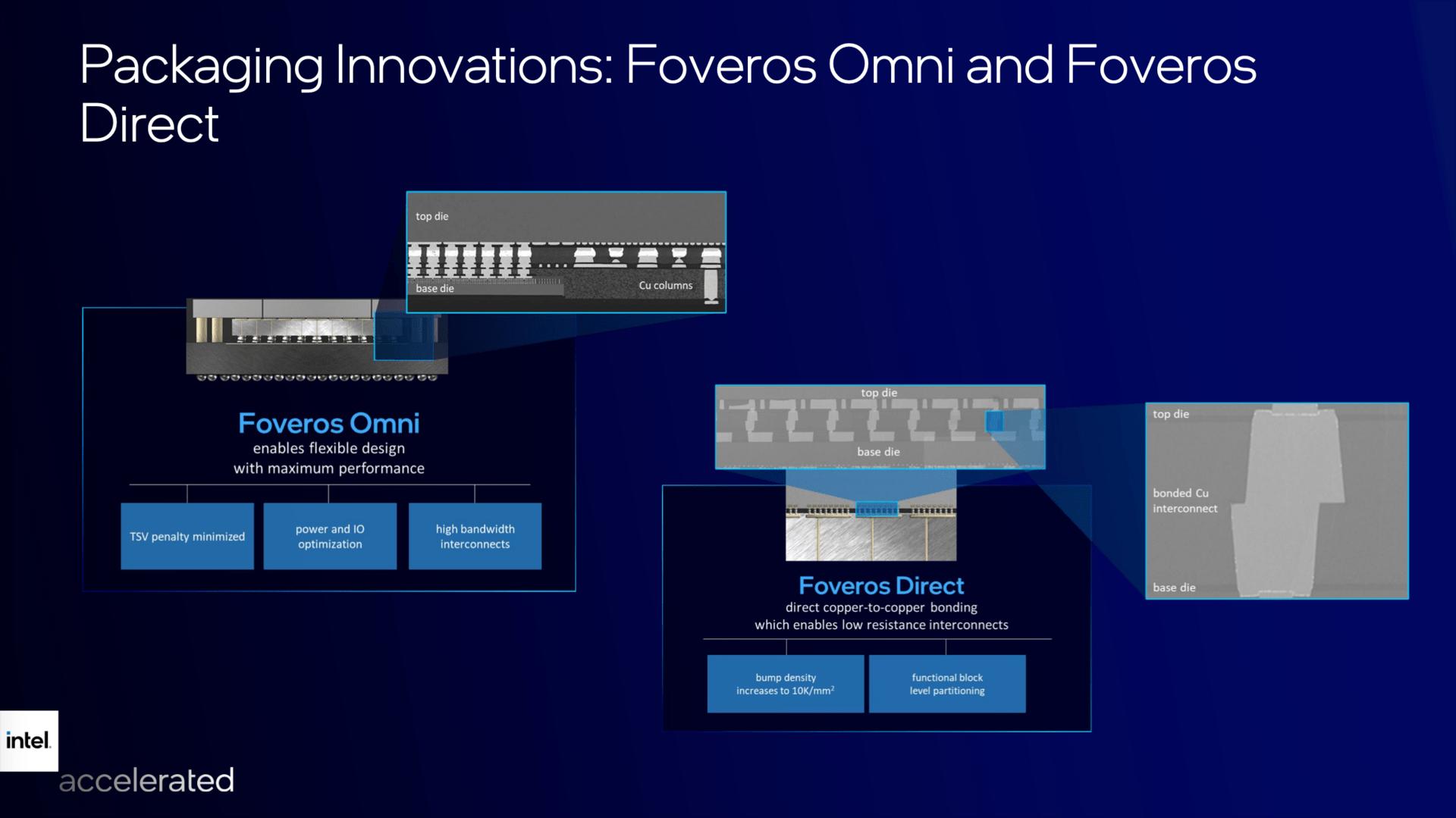 Intel packaging