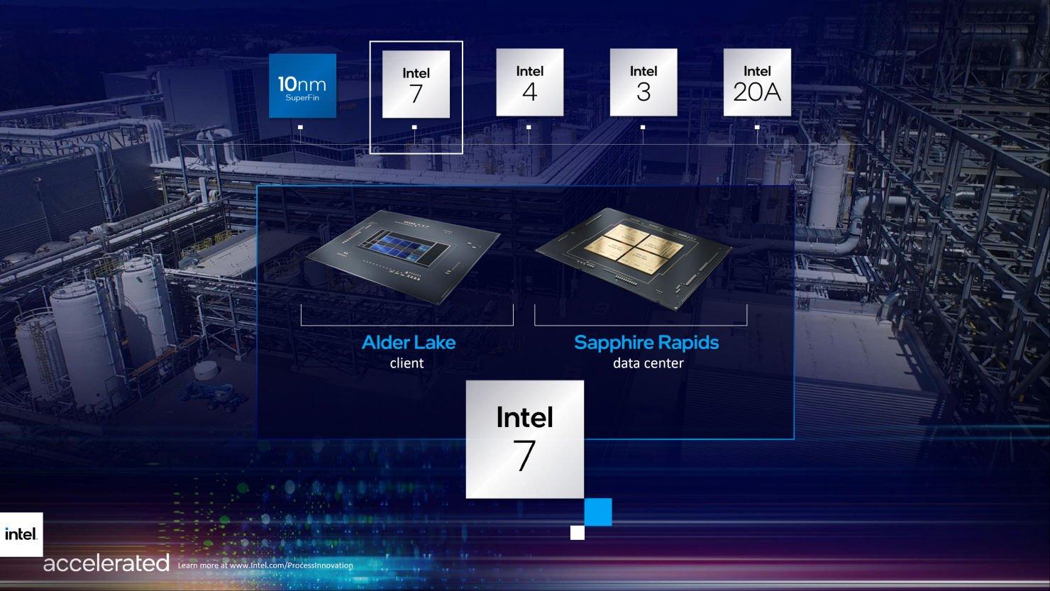 Intel 7nm CPU