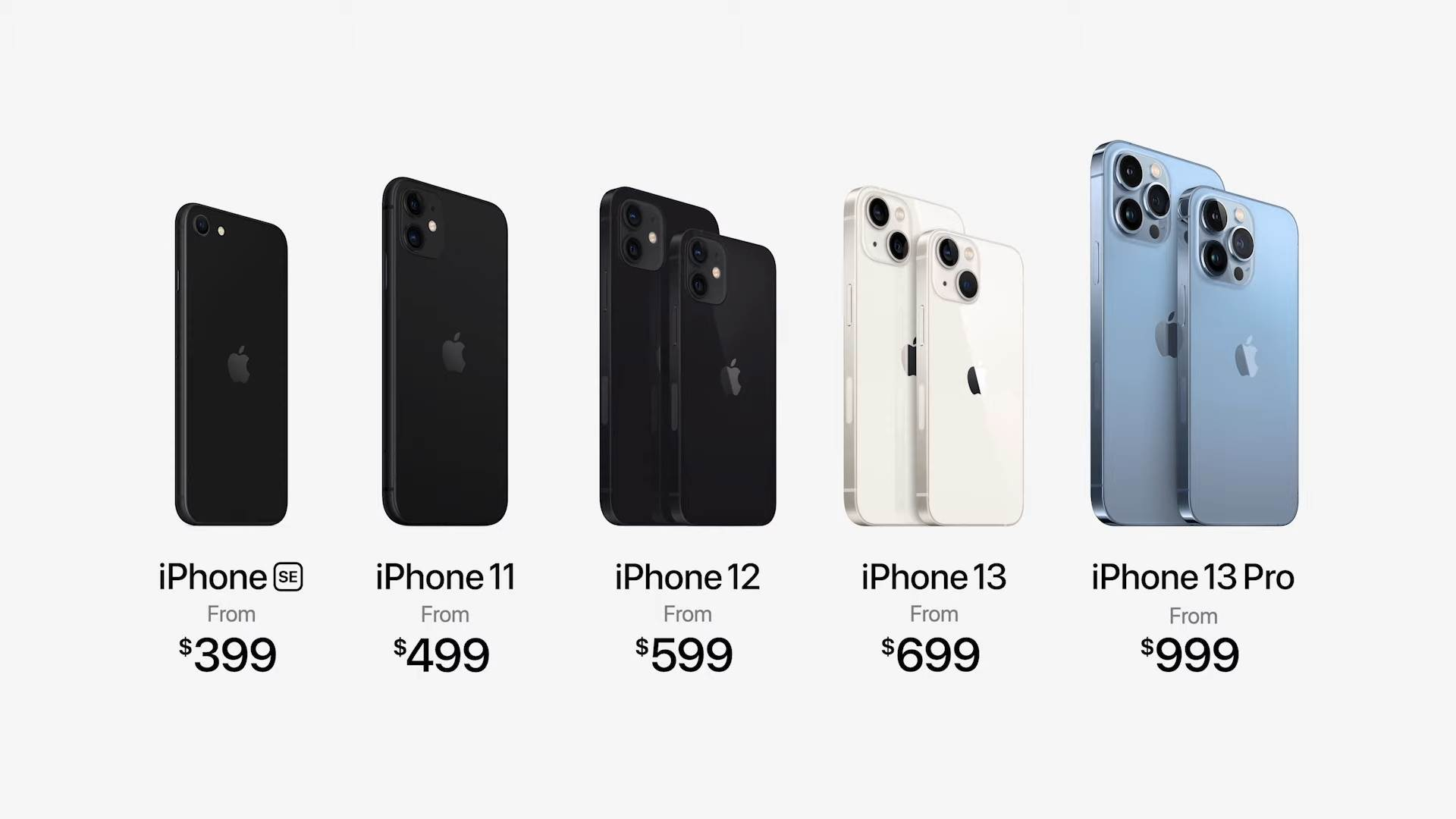 iPhone 13 dine