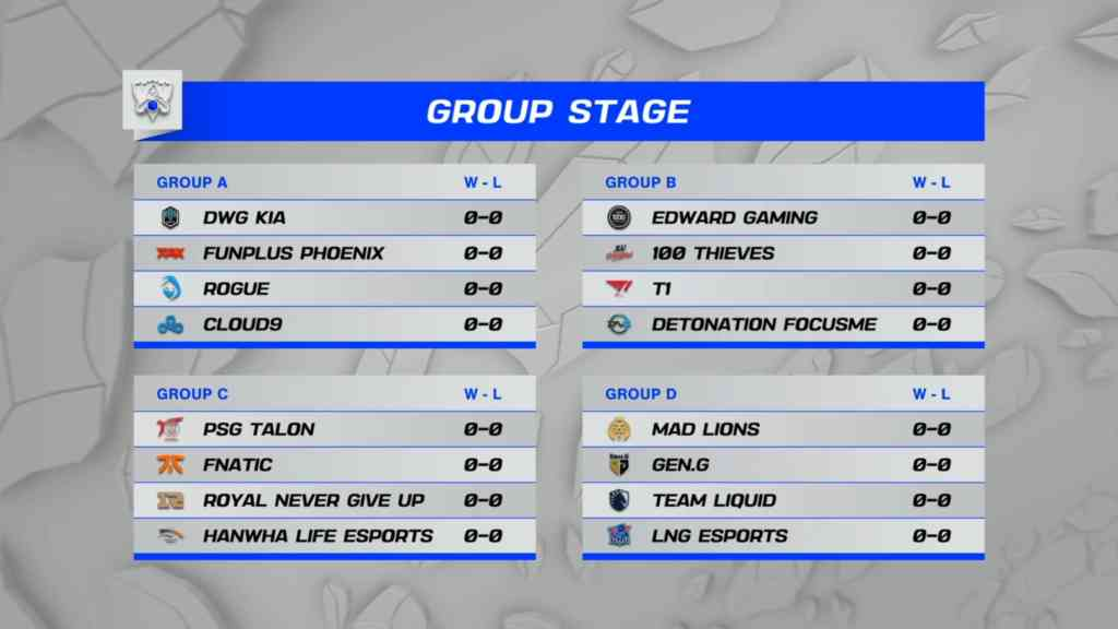 These are the groups for the 2021 World Cup!  Source: Riot Games / LoL Esports