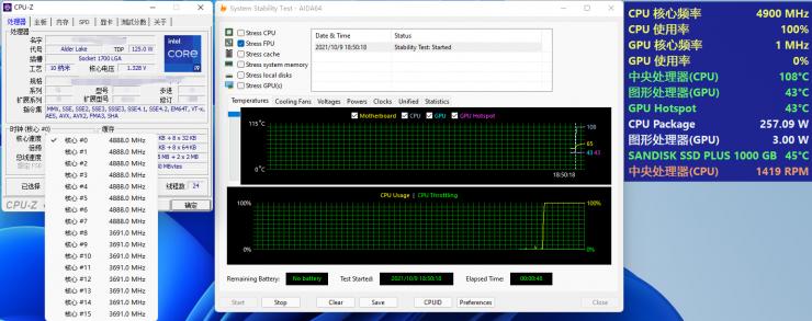 Power Consumption Intel Core i9-12900K