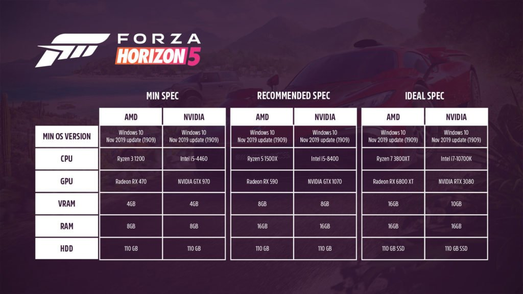 Image 1: The official PC settings for Forza Horizon 5